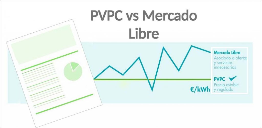 PVPC vs Mercado libre, comparación