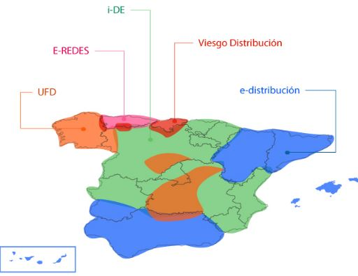 distribuidoras electricas