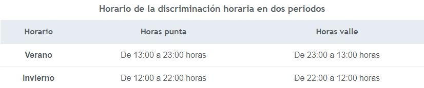 discriminacion horaria verano e invierno